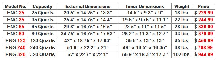 Engel Coolers Dimension Chart - Keep Ice Longer